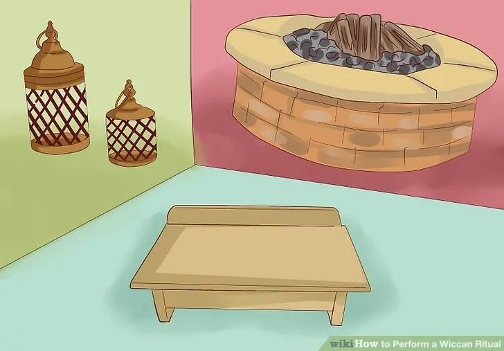 Общая схема ритуала
